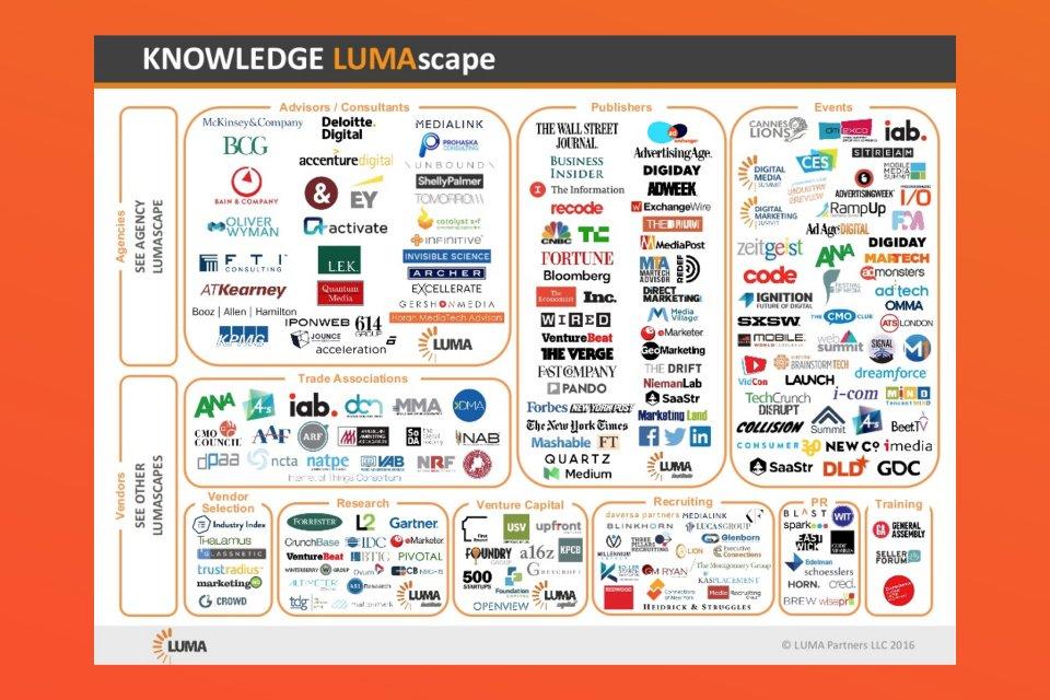 Luma.Knowledge.FeaturedImage'